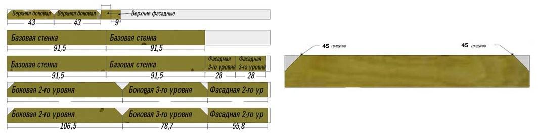 Чертеж заготовок деревянной пирамиды для клубники