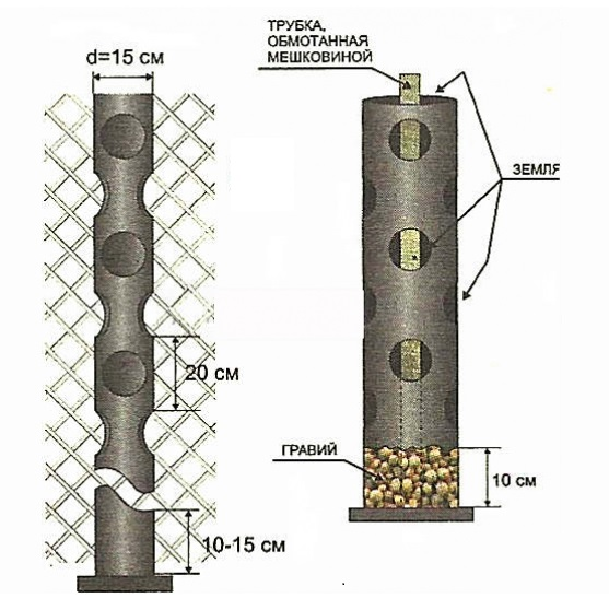 Чертеж вертикальной грядки для клубники