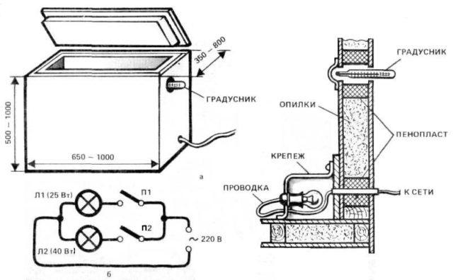 Схема устройства балконного ящика с подогревом для хранения картофеля