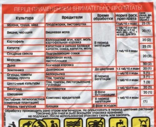 Инструкция по применению препарата Инта-вир для защиты яблони от тли и других вредителей