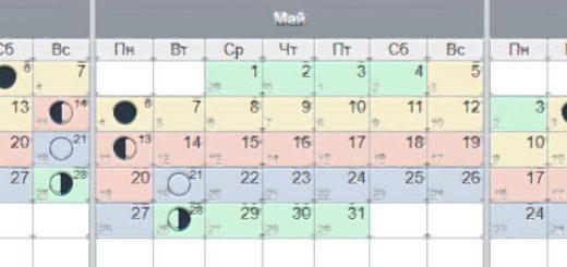 Лунный календарь на весну